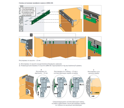 LIBRA BS Навес для кухонных коробов нижнего яруса, ширина фасада 1200 мм (комплект)