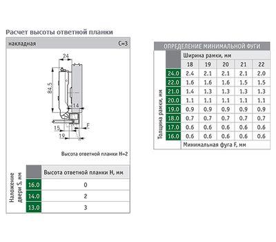 Петля TIOMOS со встроенным амортизатором стандартная (90/110) для алюм. профиля, накладная