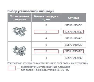 Петля HARMONY без амортизатора стандартная (90/105) срединная