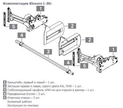 Kinvaro L-80 Вертикальный подъемный механизм (тип 1A)