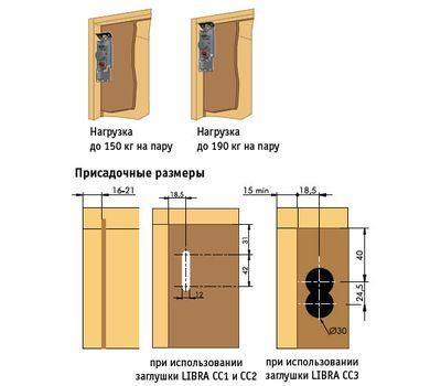LIBRA H1 Скрытый мебельный навес универсальный с креплением на саморезы