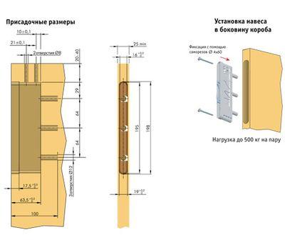 LIKU Скрытый навес универсальный для конструкций без задней стенки