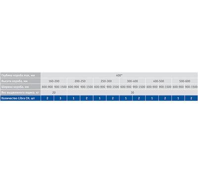 LIBRA CH вертикальный профиль-навес с верхним креплением, 307 мм