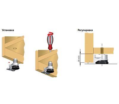 INTEGRATO Опора регулируемая с шипами, регулировка 12 мм